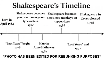 the shakespeare authorship conspiracy The shakespeare authorship conspiracy william shakespeare was one of the most popular playwrights in history with 38 plays, 154 sonnets and many other poems, shakespeare's work has been performed around the world more often than any other playwright.